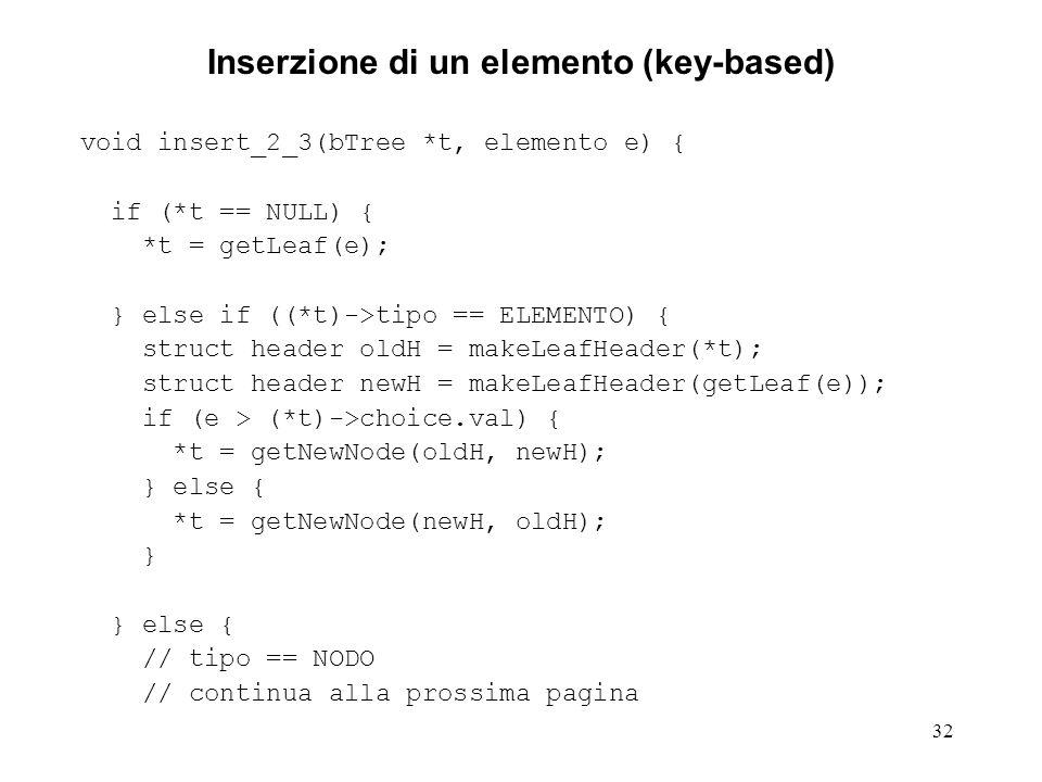 32 Inserzione di un elemento (key-based) void insert_2_3(bTree *t, elemento e) { if (*t == NULL) { *t = getLeaf(e); } else if ((*t)->tipo == ELEMENTO)