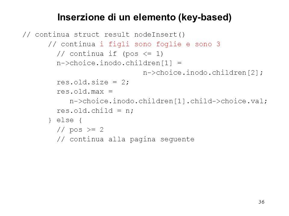 36 Inserzione di un elemento (key-based) // continua struct result nodeInsert() // continua i figli sono foglie e sono 3 // continua if (pos <= 1) n->