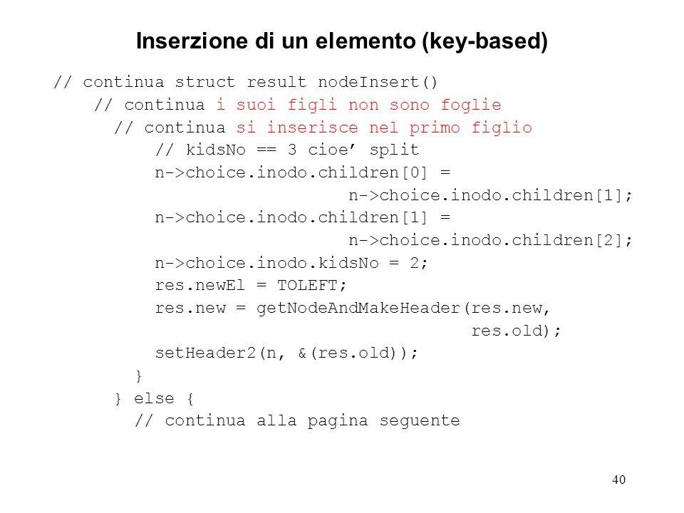 40 Inserzione di un elemento (key-based) // continua struct result nodeInsert() // continua i suoi figli non sono foglie // continua si inserisce nel