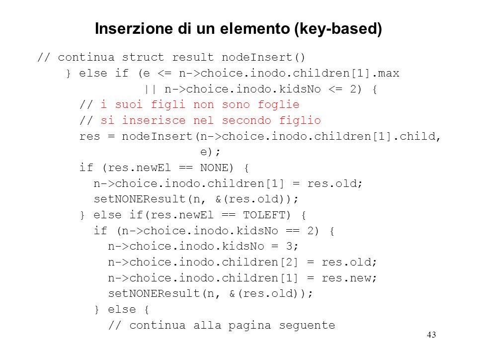 43 Inserzione di un elemento (key-based) // continua struct result nodeInsert() } else if (e choice.inodo.children[1].max || n->choice.inodo.kidsNo <=