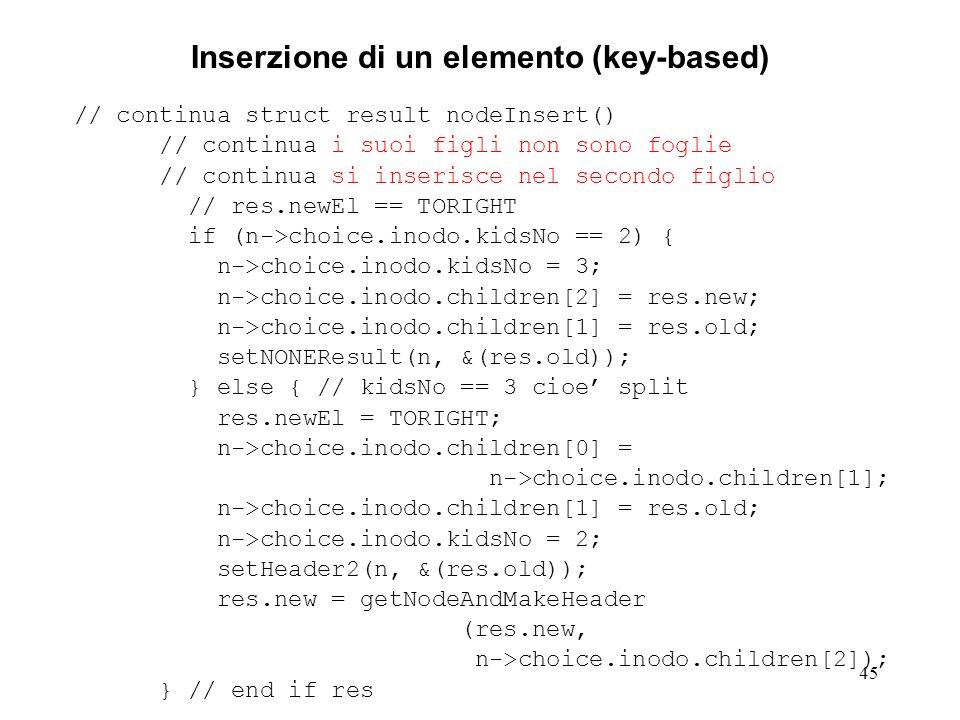 45 Inserzione di un elemento (key-based) // continua struct result nodeInsert() // continua i suoi figli non sono foglie // continua si inserisce nel