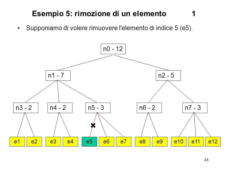 48 Esempio 5: rimozione di un elemento1 Supponiamo di volere rimuovere l elemento di indice 5 (e5).