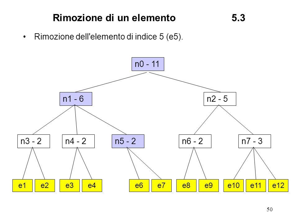 50 Rimozione di un elemento5.3 Rimozione dell elemento di indice 5 (e5).
