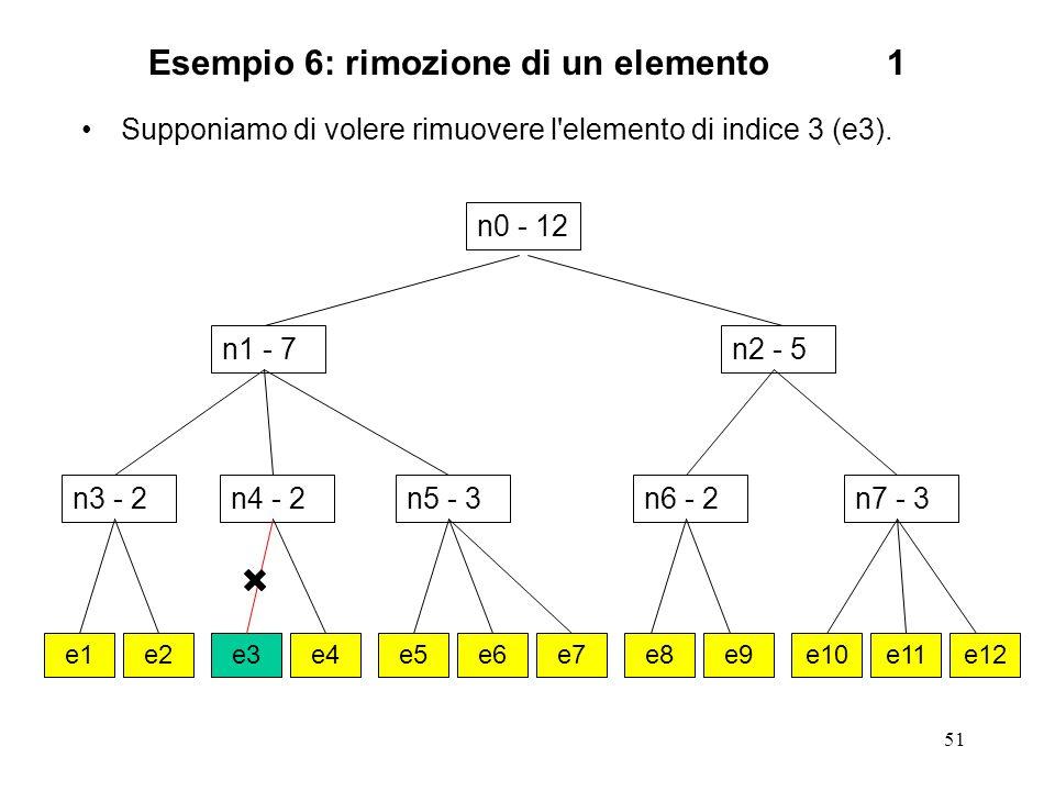 51 Esempio 6: rimozione di un elemento1 Supponiamo di volere rimuovere l elemento di indice 3 (e3).