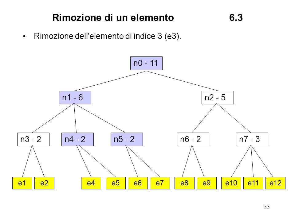 53 Rimozione di un elemento6.3 Rimozione dell elemento di indice 3 (e3).