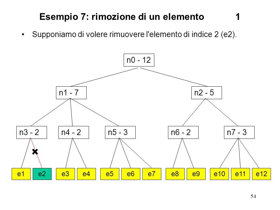 54 Esempio 7: rimozione di un elemento1 Supponiamo di volere rimuovere l elemento di indice 2 (e2).