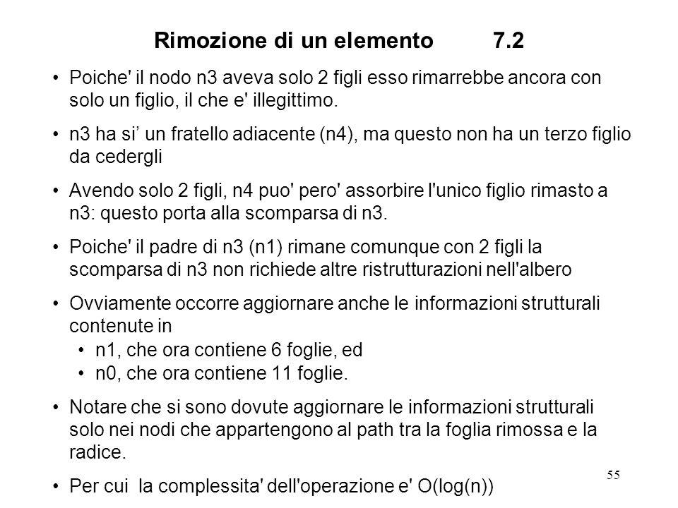 55 Rimozione di un elemento7.2 Poiche il nodo n3 aveva solo 2 figli esso rimarrebbe ancora con solo un figlio, il che e illegittimo.