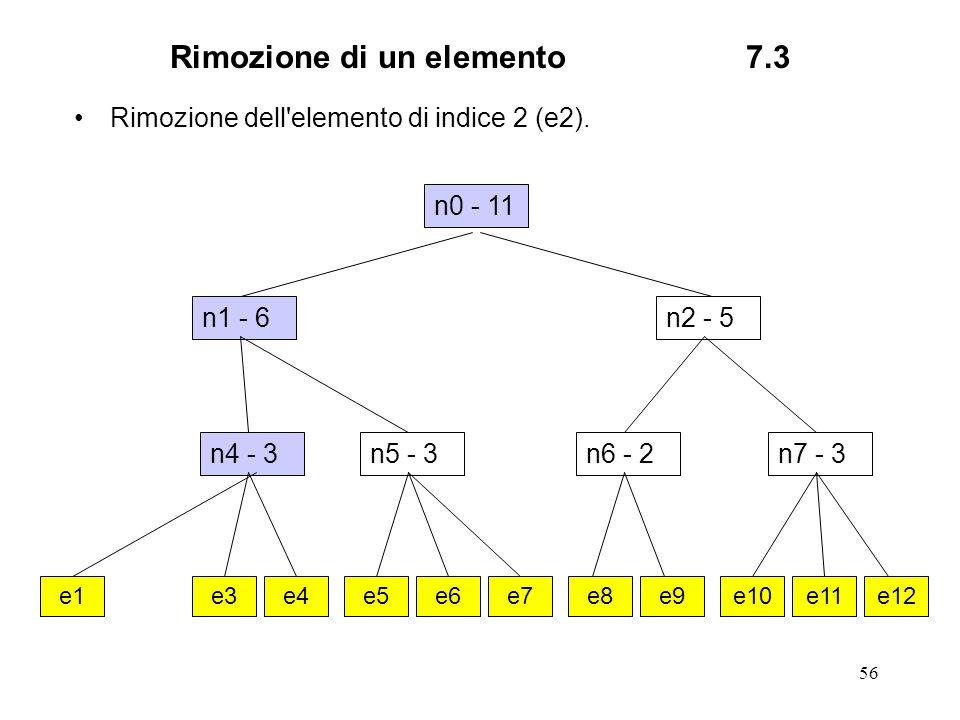 56 Rimozione di un elemento7.3 Rimozione dell elemento di indice 2 (e2).