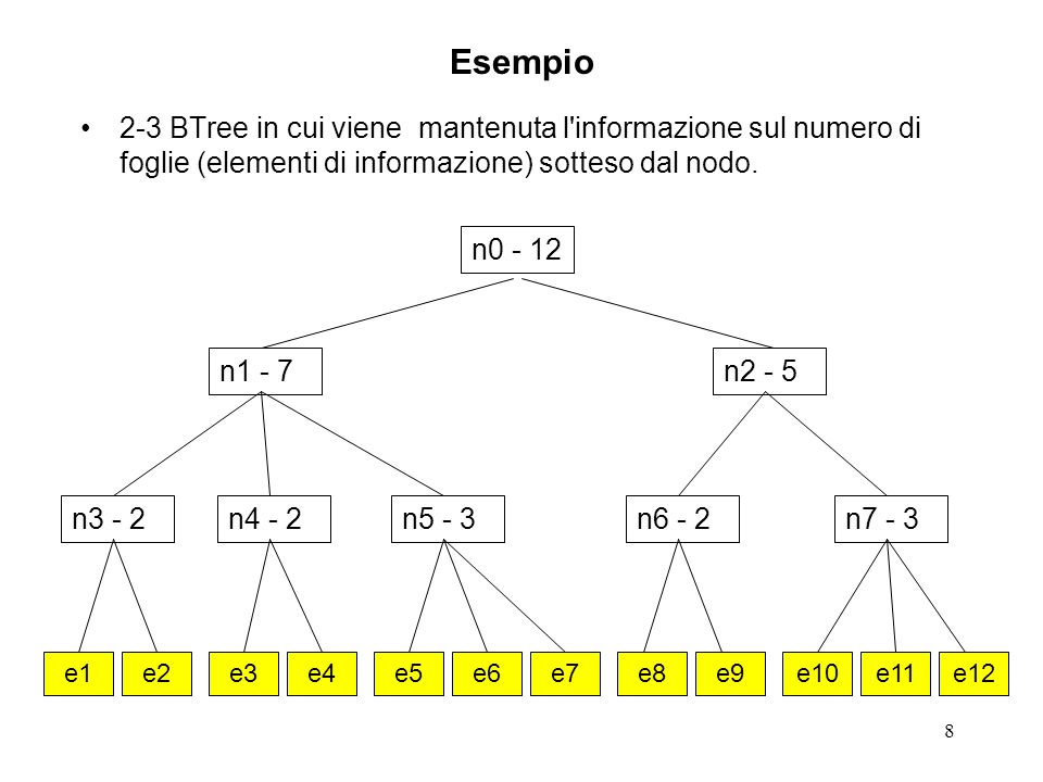 8 Esempio 2-3 BTree in cui viene mantenuta l informazione sul numero di foglie (elementi di informazione) sotteso dal nodo.