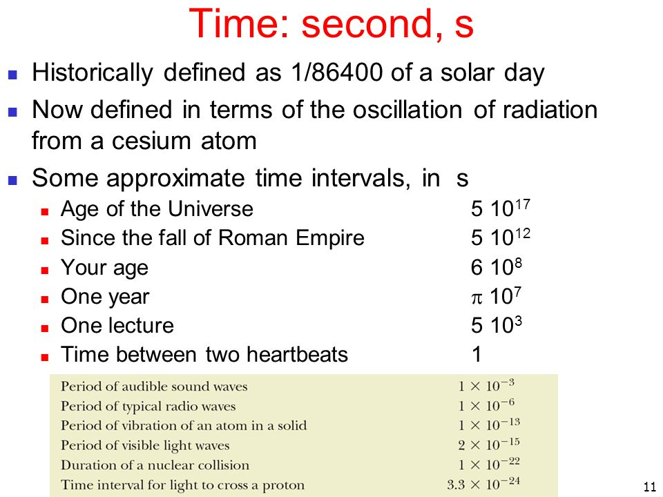 11 Time: second, s Historically defined as 1/86400 of a solar day Now defined in terms of the oscillation of radiation from a cesium atom Some approxi