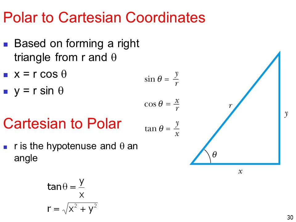 30 Polar to Cartesian Coordinates Based on forming a right triangle from r and x = r cos y = r sin r is the hypotenuse and an angle Cartesian to Polar