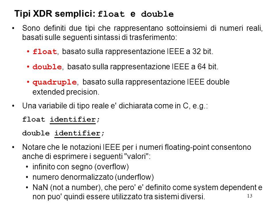 13 Sono definiti due tipi che rappresentano sottoinsiemi di numeri reali, basati sulle seguenti sintassi di trasferimento: float, basato sulla rappres