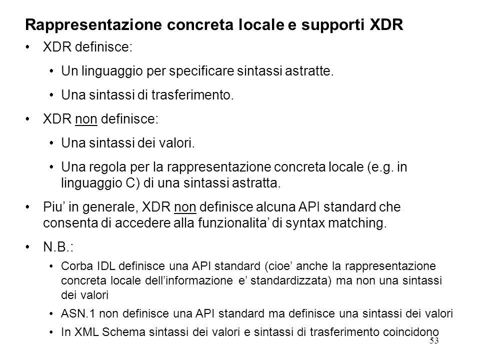 53 XDR definisce: Un linguaggio per specificare sintassi astratte. Una sintassi di trasferimento. XDR non definisce: Una sintassi dei valori. Una rego