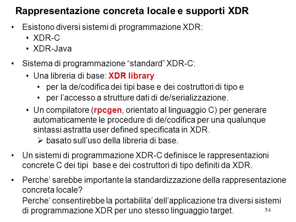 54 Esistono diversi sistemi di programmazione XDR: XDR-C XDR-Java Sistema di programmazione standard XDR-C: Una libreria di base: XDR library per la d