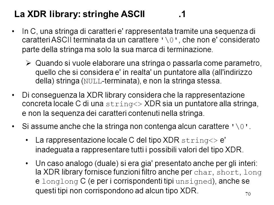 70 In C, una stringa di caratteri e' rappresentata tramite una sequenza di caratteri ASCII terminata da un carattere '\0', che non e' considerato part