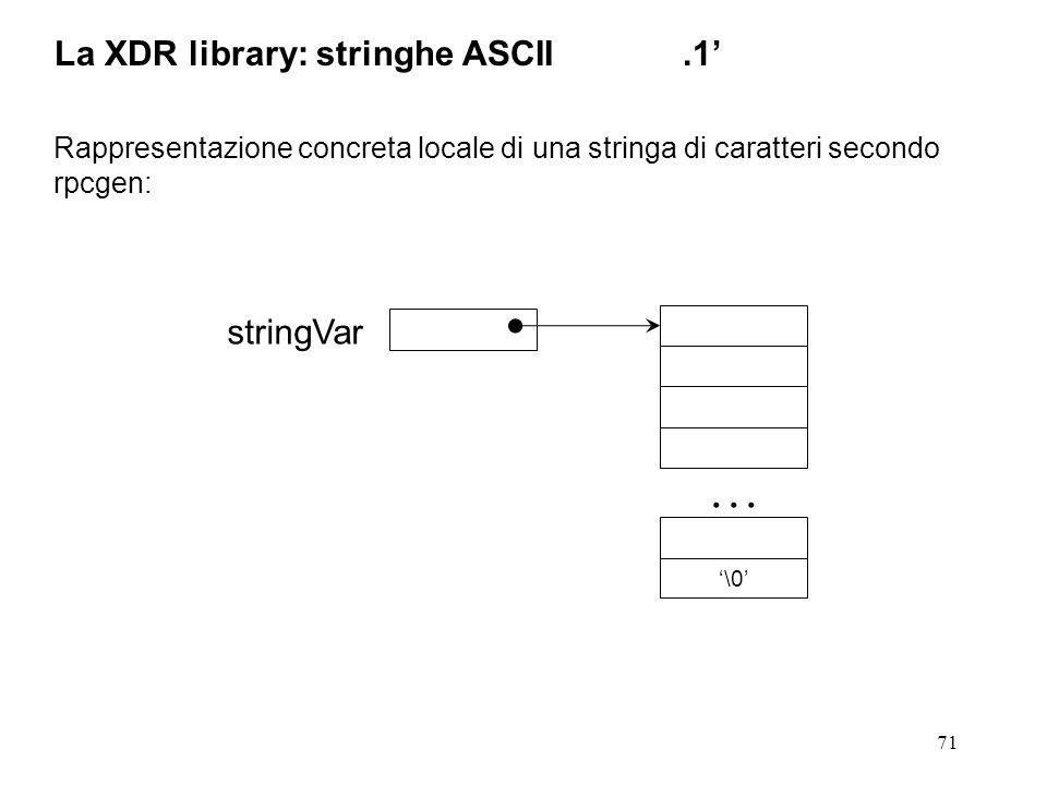 71 La XDR library: stringhe ASCII.1 stringVar... \0 Rappresentazione concreta locale di una stringa di caratteri secondo rpcgen: