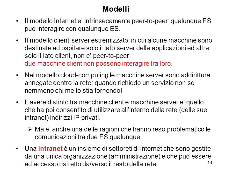 14 Modelli Il modello Internet e intrinsecamente peer-to-peer: qualunque ES puo interagire con qualunque ES. Il modello client-server estremizzato, in