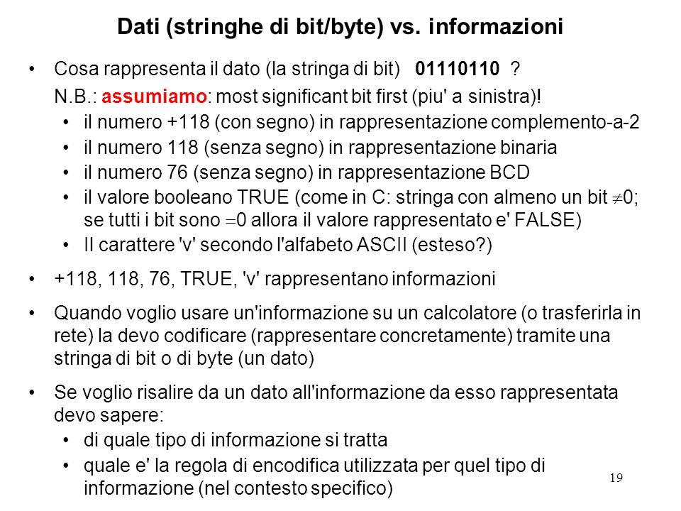 19 Dati (stringhe di bit/byte) vs. informazioni Cosa rappresenta il dato (la stringa di bit) 01110110 ? N.B.: assumiamo: most significant bit first (p