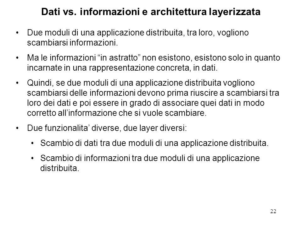 22 Dati vs. informazioni e architettura layerizzata Due moduli di una applicazione distribuita, tra loro, vogliono scambiarsi informazioni. Ma le info