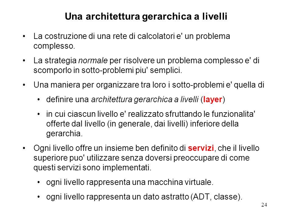24 Una architettura gerarchica a livelli La costruzione di una rete di calcolatori e' un problema complesso. La strategia normale per risolvere un pro