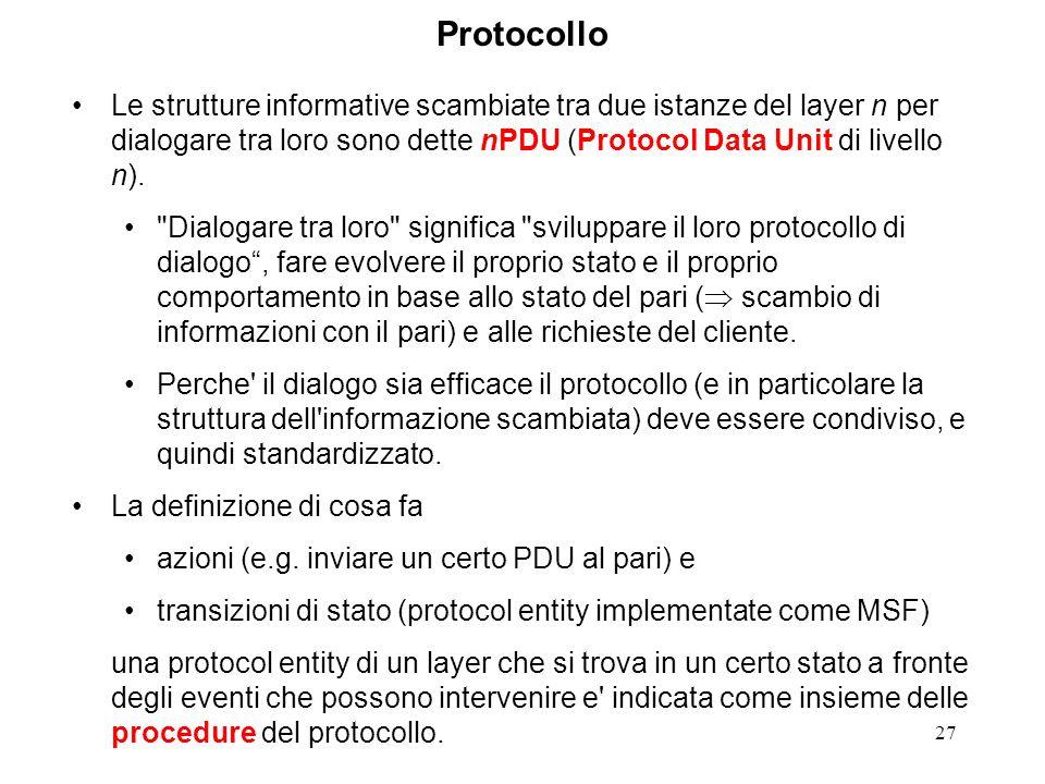 27 Protocollo Le strutture informative scambiate tra due istanze del layer n per dialogare tra loro sono dette nPDU (Protocol Data Unit di livello n).