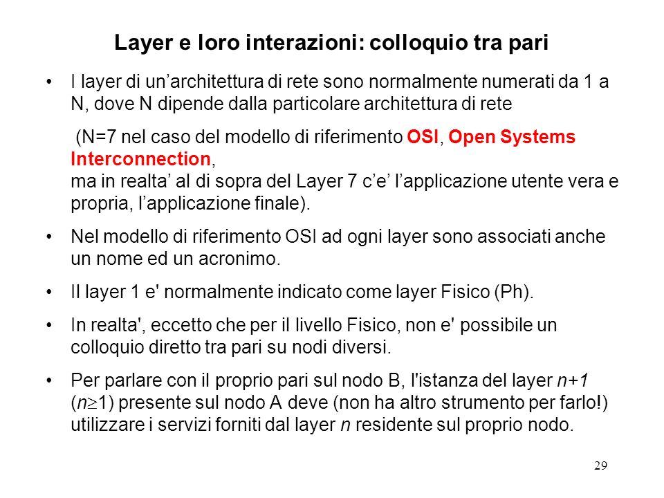 29 Layer e loro interazioni: colloquio tra pari I layer di unarchitettura di rete sono normalmente numerati da 1 a N, dove N dipende dalla particolare