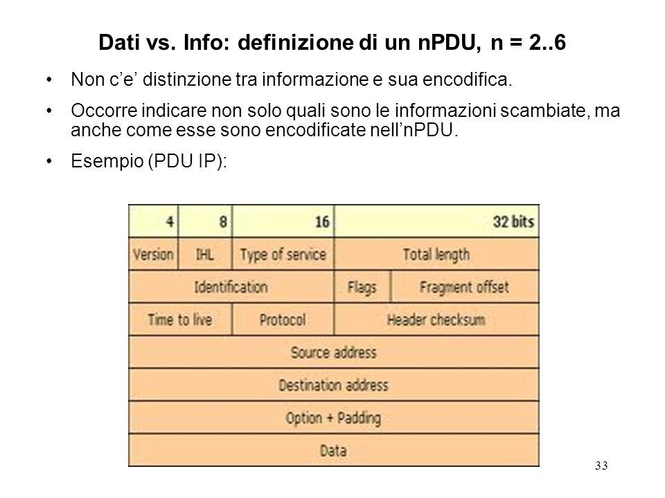 33 Dati vs. Info: definizione di un nPDU, n = 2..6 Non ce distinzione tra informazione e sua encodifica. Occorre indicare non solo quali sono le infor