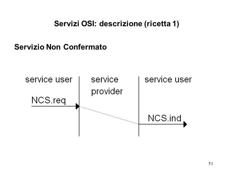 51 Servizi OSI: descrizione (ricetta 1) Servizio Non Confermato