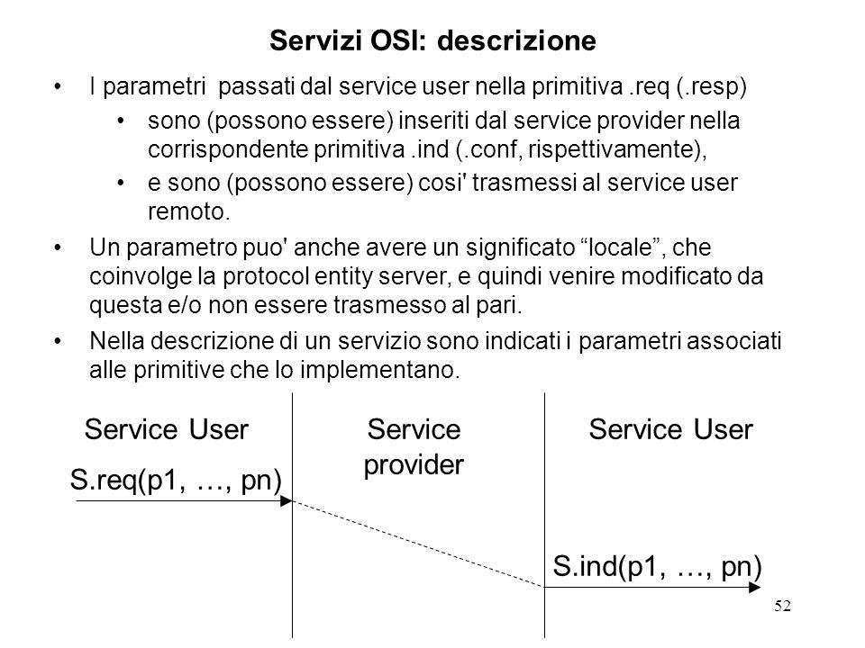 52 Servizi OSI: descrizione I parametri passati dal service user nella primitiva.req (.resp) sono (possono essere) inseriti dal service provider nella