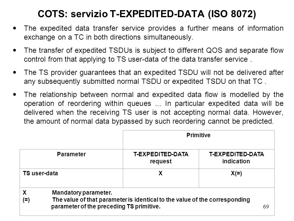 69 COTS: servizio T-EXPEDITED-DATA (ISO 8072) The expedited data transfer service provides a further means of information exchange on a TC in both dir