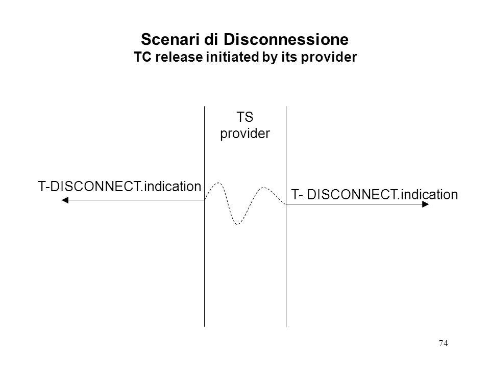 74 Scenari di Disconnessione TC release initiated by its provider TS provider T-DISCONNECT.indication