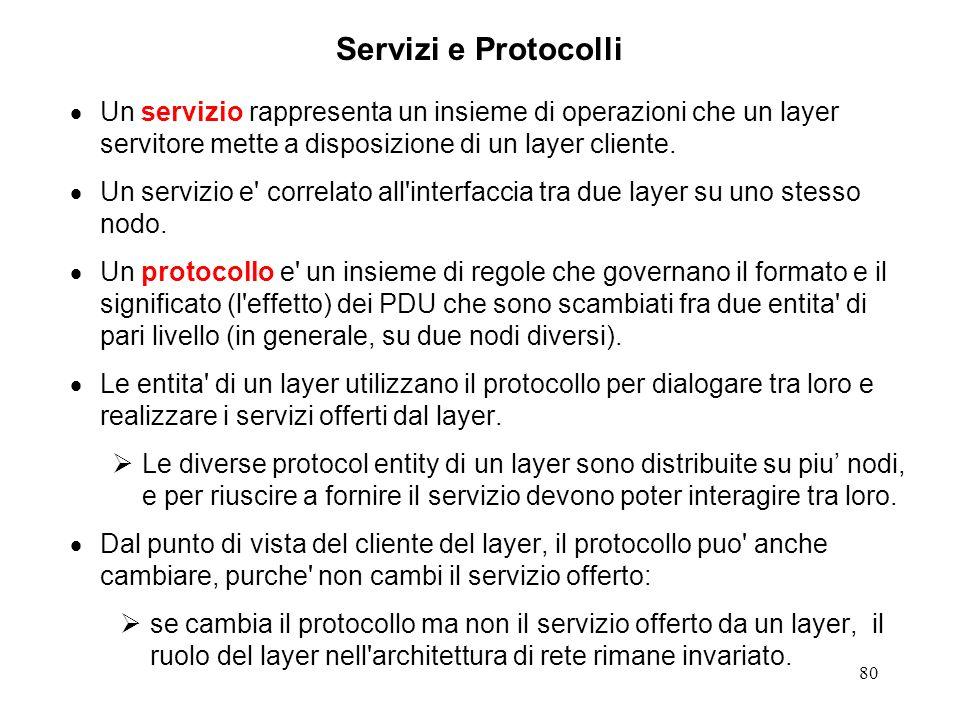 80 Servizi e Protocolli Un servizio rappresenta un insieme di operazioni che un layer servitore mette a disposizione di un layer cliente. Un servizio