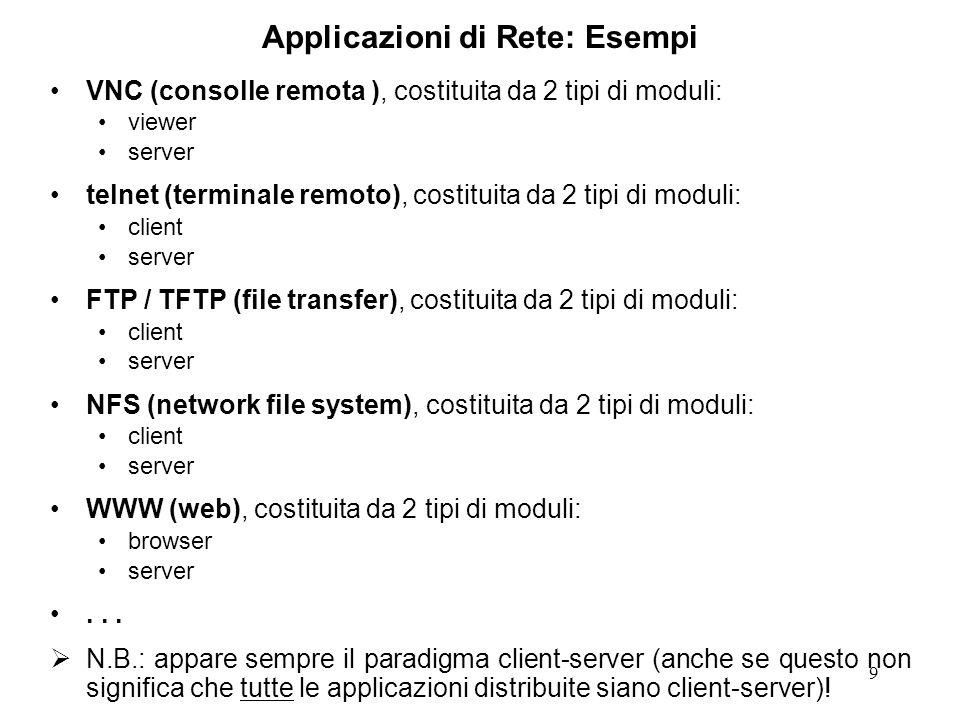 9 Applicazioni di Rete: Esempi VNC (consolle remota ), costituita da 2 tipi di moduli: viewer server telnet (terminale remoto), costituita da 2 tipi d