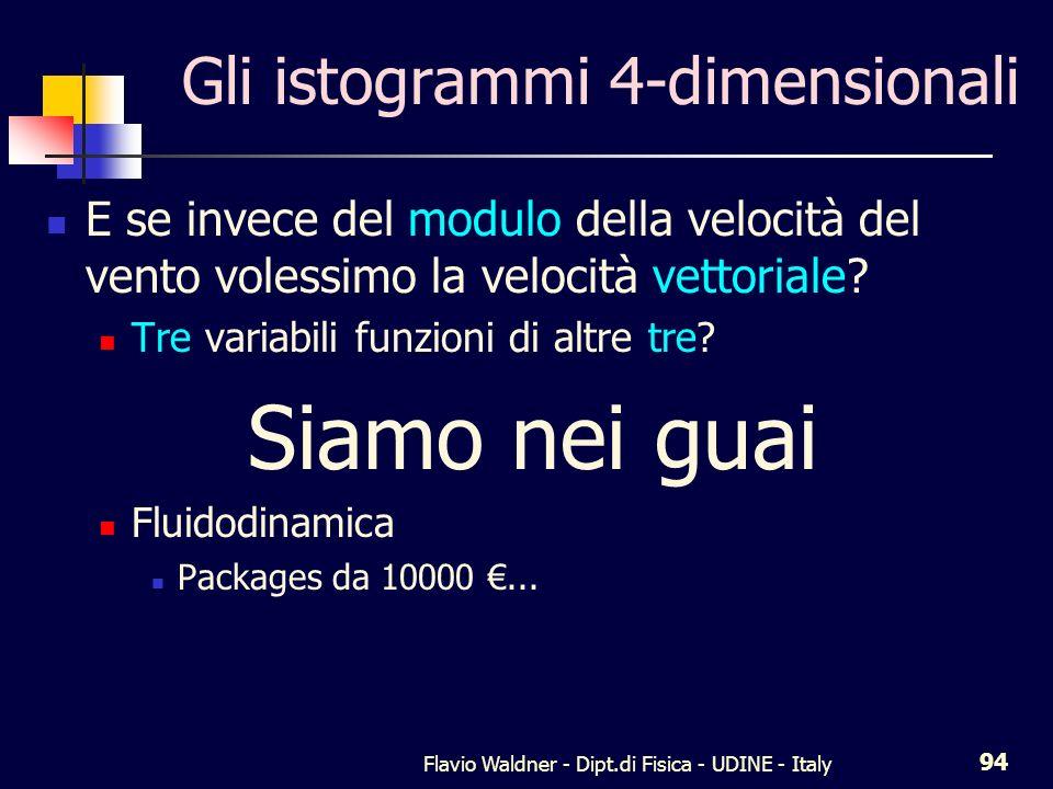 Flavio Waldner - Dipt.di Fisica - UDINE - Italy 94 Gli istogrammi 4-dimensionali E se invece del modulo della velocità del vento volessimo la velocità