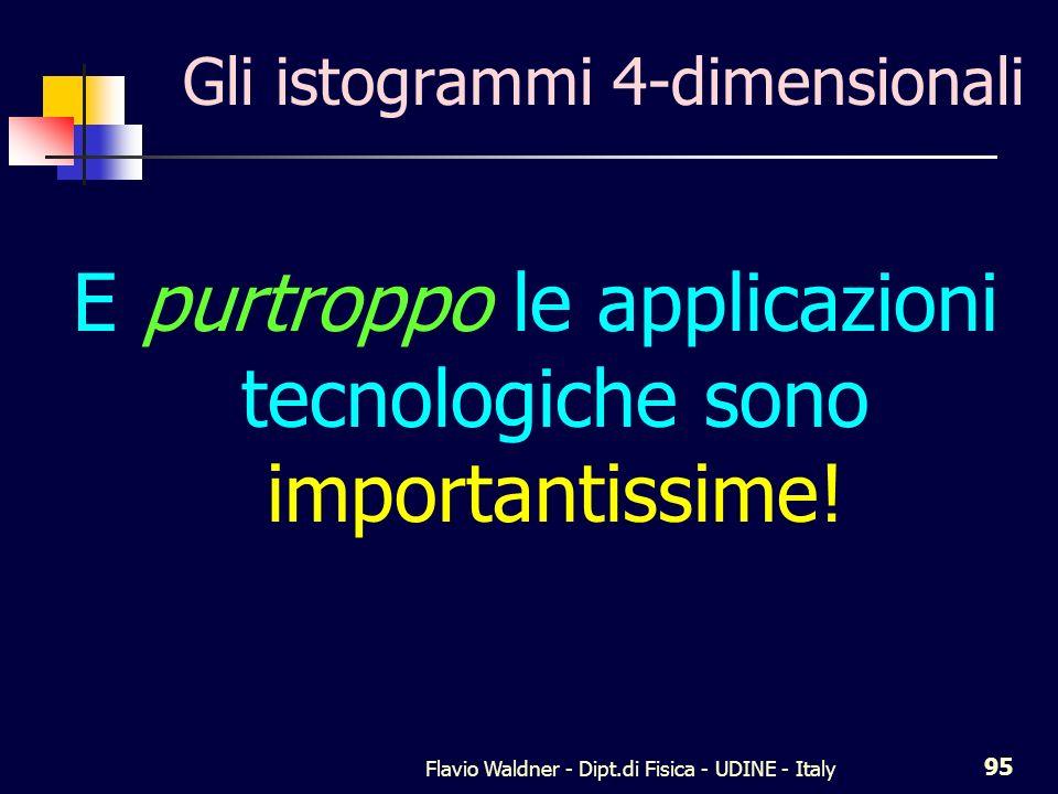 Flavio Waldner - Dipt.di Fisica - UDINE - Italy 95 Gli istogrammi 4-dimensionali E purtroppo le applicazioni tecnologiche sono importantissime!