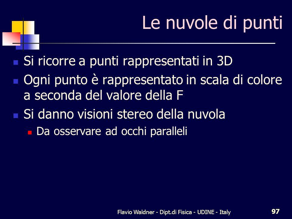Flavio Waldner - Dipt.di Fisica - UDINE - Italy 97 Le nuvole di punti Si ricorre a punti rappresentati in 3D Ogni punto è rappresentato in scala di co