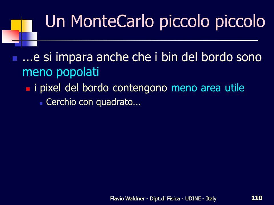 Flavio Waldner - Dipt.di Fisica - UDINE - Italy 110 Un MonteCarlo piccolo piccolo...e si impara anche che i bin del bordo sono meno popolati i pixel d
