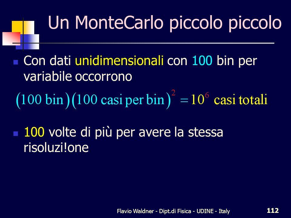 Flavio Waldner - Dipt.di Fisica - UDINE - Italy 112 Un MonteCarlo piccolo piccolo Con dati unidimensionali con 100 bin per variabile occorrono 100 vol