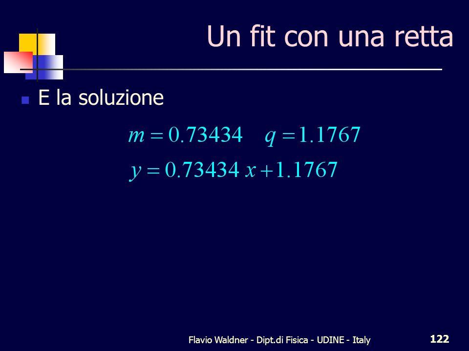 Flavio Waldner - Dipt.di Fisica - UDINE - Italy 122 Un fit con una retta E la soluzione