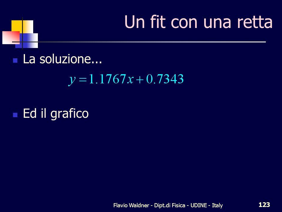 Flavio Waldner - Dipt.di Fisica - UDINE - Italy 123 Un fit con una retta La soluzione... Ed il grafico