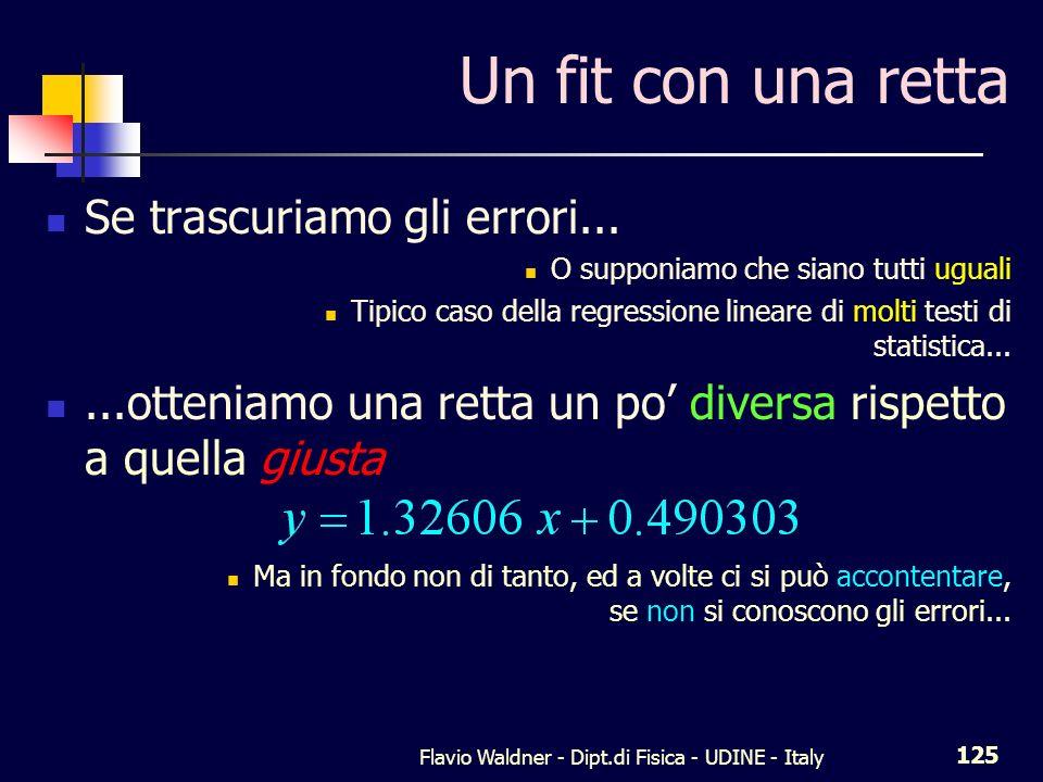 Flavio Waldner - Dipt.di Fisica - UDINE - Italy 125 Un fit con una retta Se trascuriamo gli errori... O supponiamo che siano tutti uguali Tipico caso