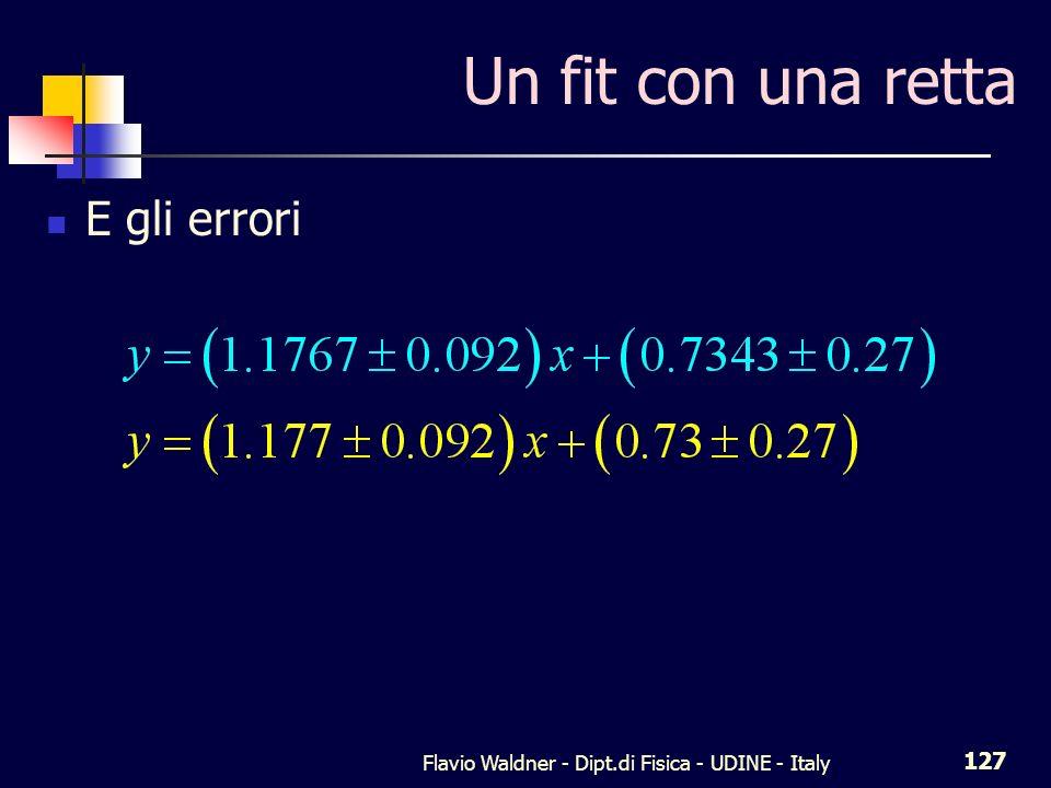 Flavio Waldner - Dipt.di Fisica - UDINE - Italy 127 Un fit con una retta E gli errori