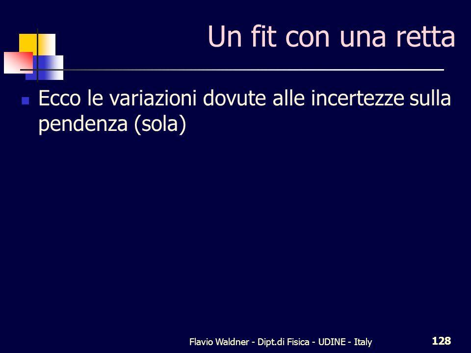 Flavio Waldner - Dipt.di Fisica - UDINE - Italy 128 Un fit con una retta Ecco le variazioni dovute alle incertezze sulla pendenza (sola)