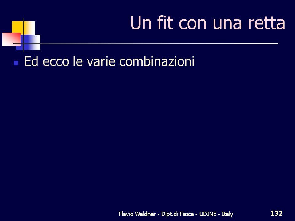 Flavio Waldner - Dipt.di Fisica - UDINE - Italy 132 Un fit con una retta Ed ecco le varie combinazioni