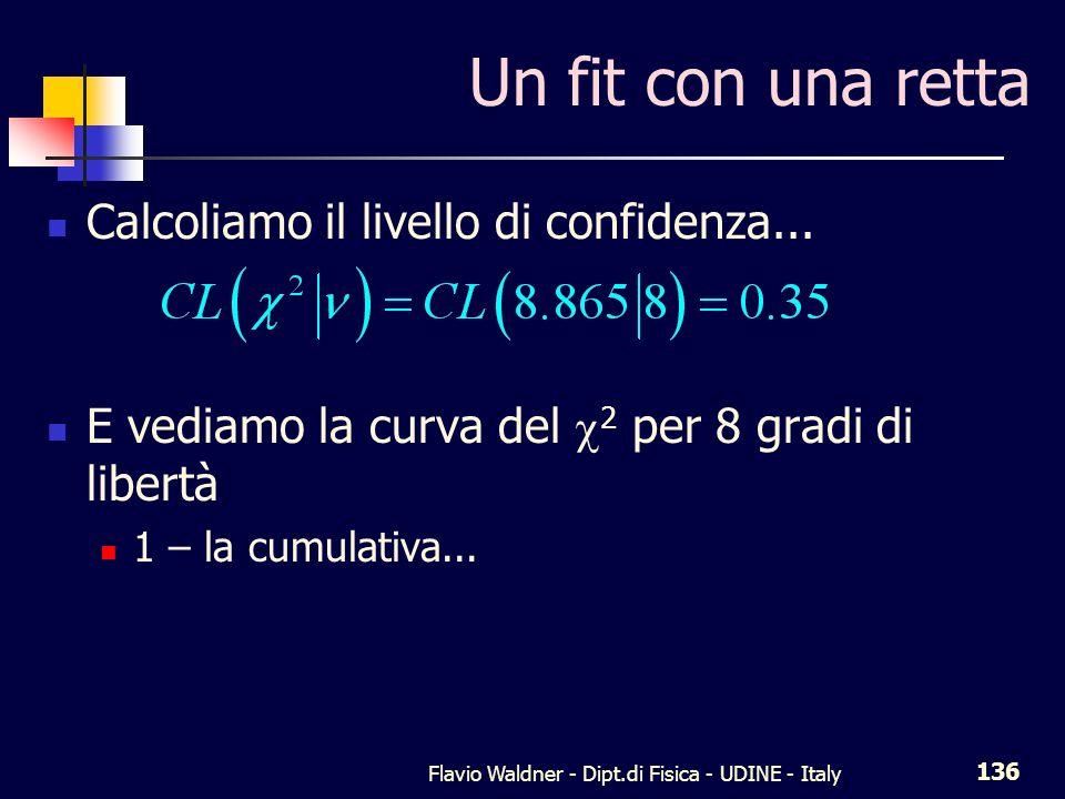 Flavio Waldner - Dipt.di Fisica - UDINE - Italy 136 Un fit con una retta Calcoliamo il livello di confidenza... E vediamo la curva del 2 per 8 gradi d