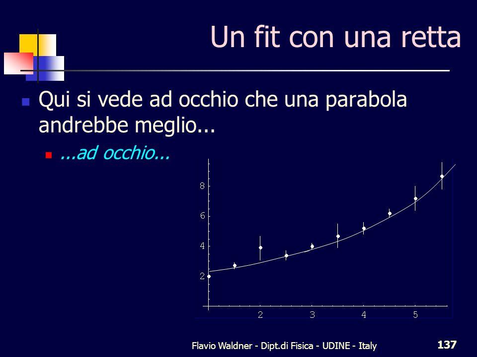 Flavio Waldner - Dipt.di Fisica - UDINE - Italy 137 Un fit con una retta Qui si vede ad occhio che una parabola andrebbe meglio......ad occhio...