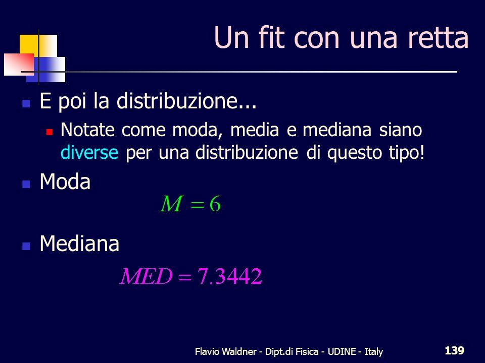 Flavio Waldner - Dipt.di Fisica - UDINE - Italy 139 Un fit con una retta E poi la distribuzione... Notate come moda, media e mediana siano diverse per
