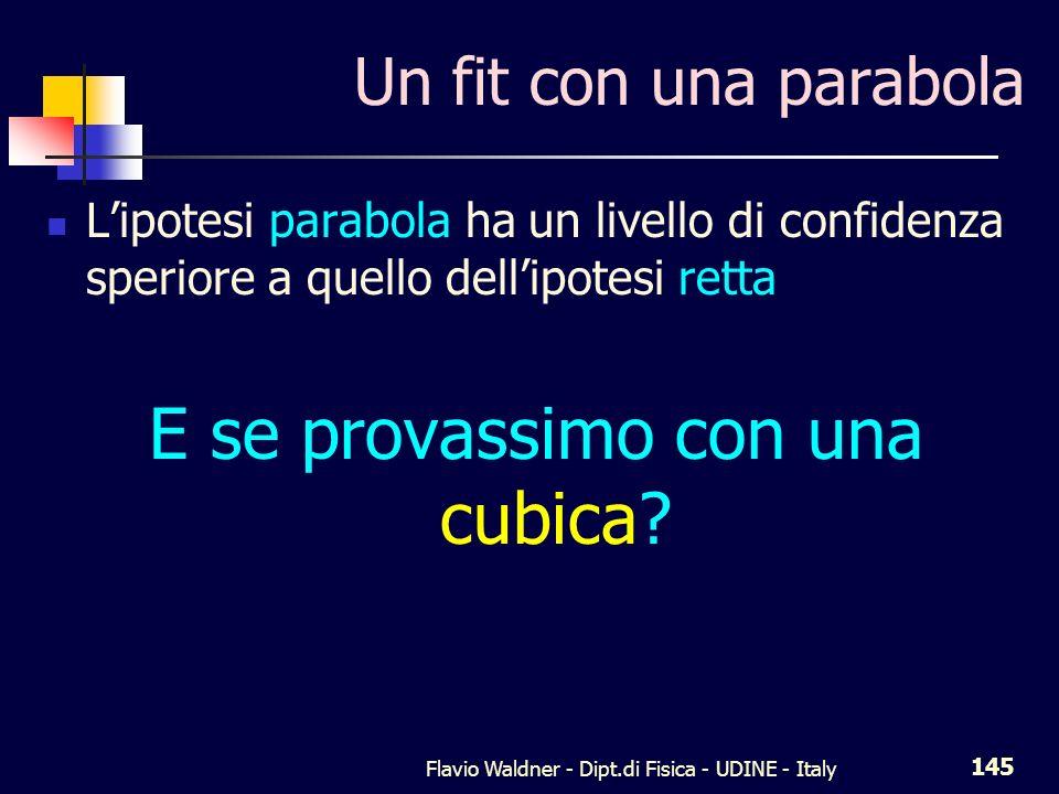Flavio Waldner - Dipt.di Fisica - UDINE - Italy 145 Un fit con una parabola Lipotesi parabola ha un livello di confidenza speriore a quello dellipotes