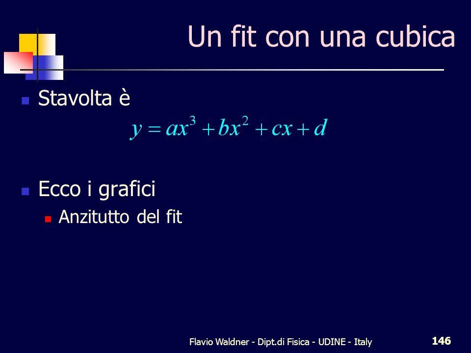 Flavio Waldner - Dipt.di Fisica - UDINE - Italy 146 Un fit con una cubica Stavolta è Ecco i grafici Anzitutto del fit