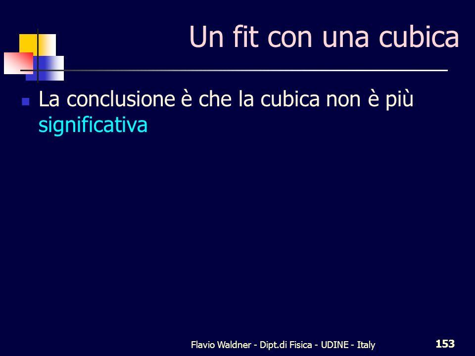 Flavio Waldner - Dipt.di Fisica - UDINE - Italy 153 Un fit con una cubica La conclusione è che la cubica non è più significativa